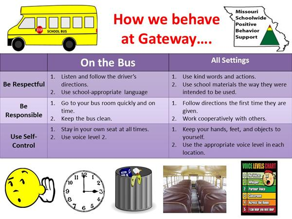 What is the Gateway Positive Behavior Matrix?